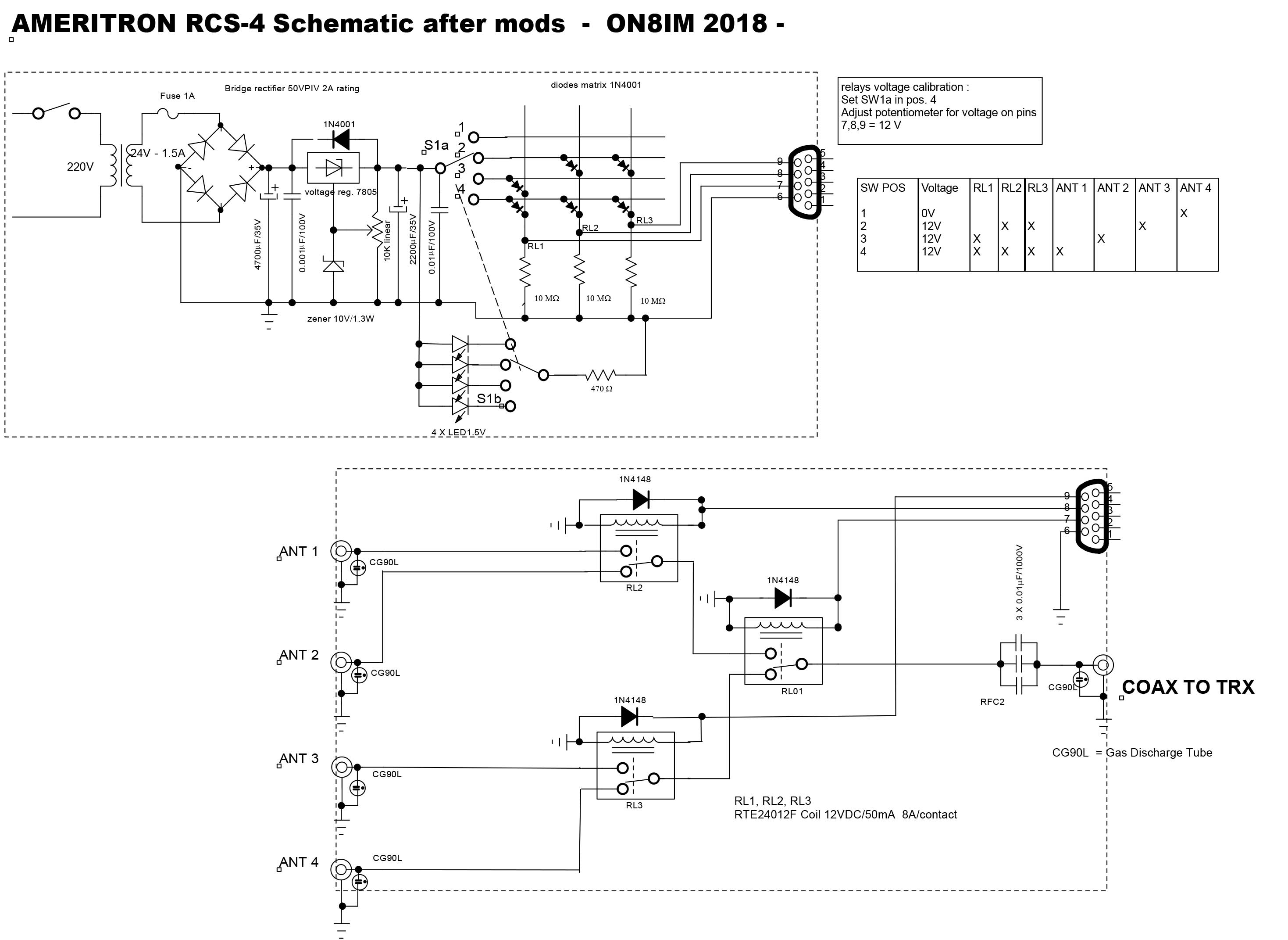 RCS4 mods schematics